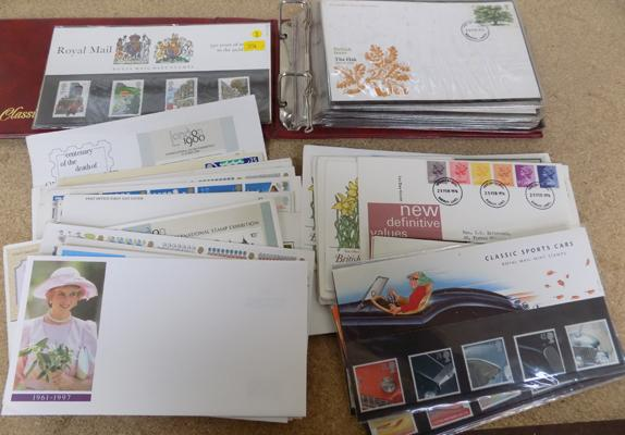 Selection of FDCs